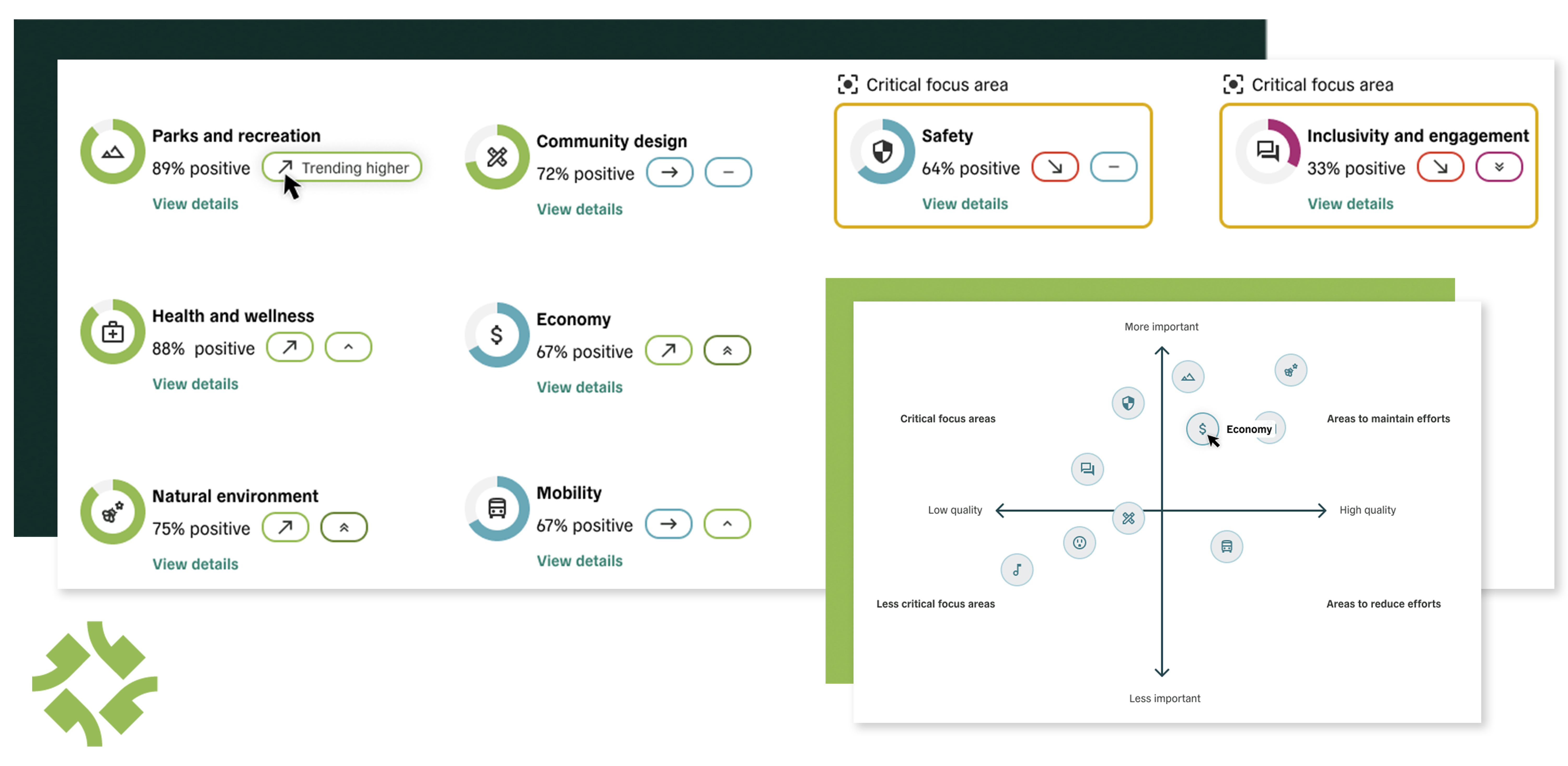 arpa_engagment_package_dashboards